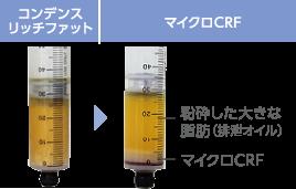 粉砕した大きな脂肪(排泄オイル) マイクロCRF